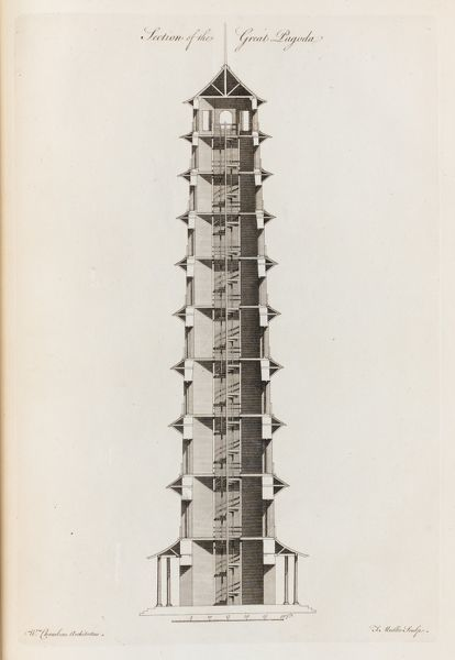 Elevation of the Great Pagoda. © RBG KEW