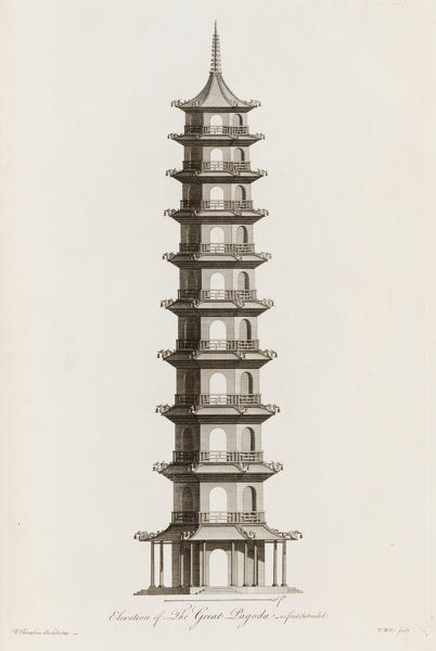Elevation of the Great Pagoda as first intended. © RBG KEW