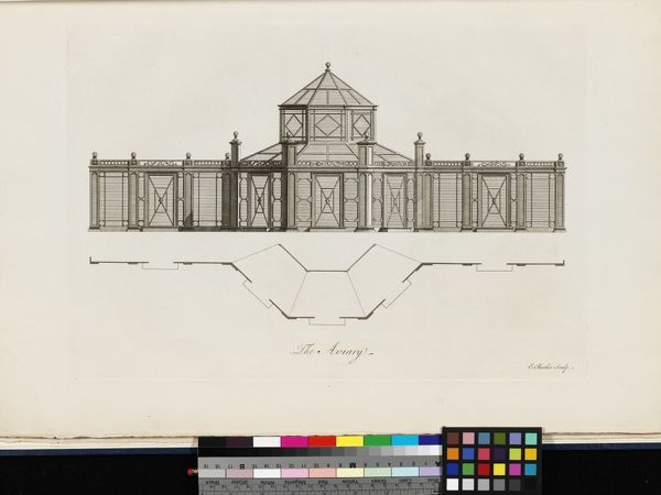 Plans, Elevations, sections, and Perspective Views of the Gardens and Buildings at. © RBG KEW