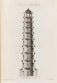 Elevation of the Great Pagoda